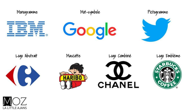 Créer et installer un logo personnalisé sur votre thème WordPress